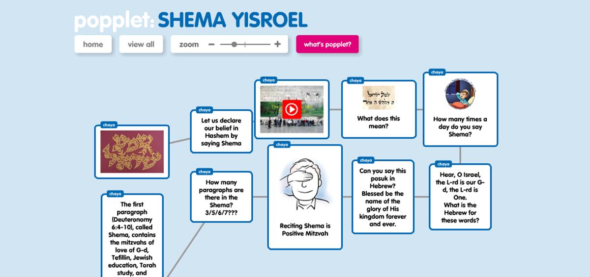 popplet-featured - Jewish Interactive