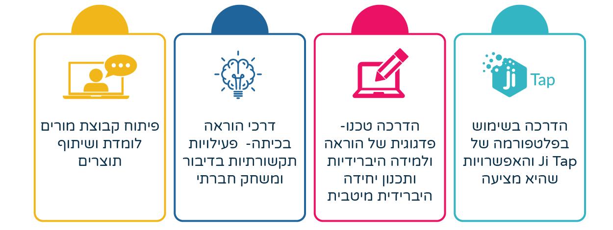 Infograhpic - Hebrew